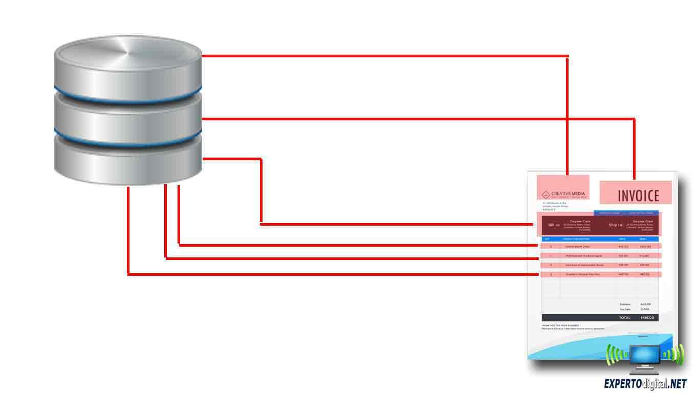 modelo de datos ejemplos