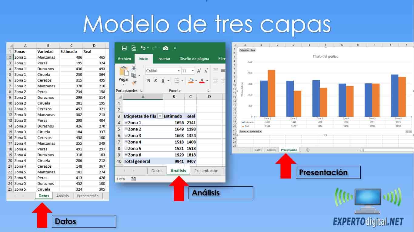 modelo de datos de panel